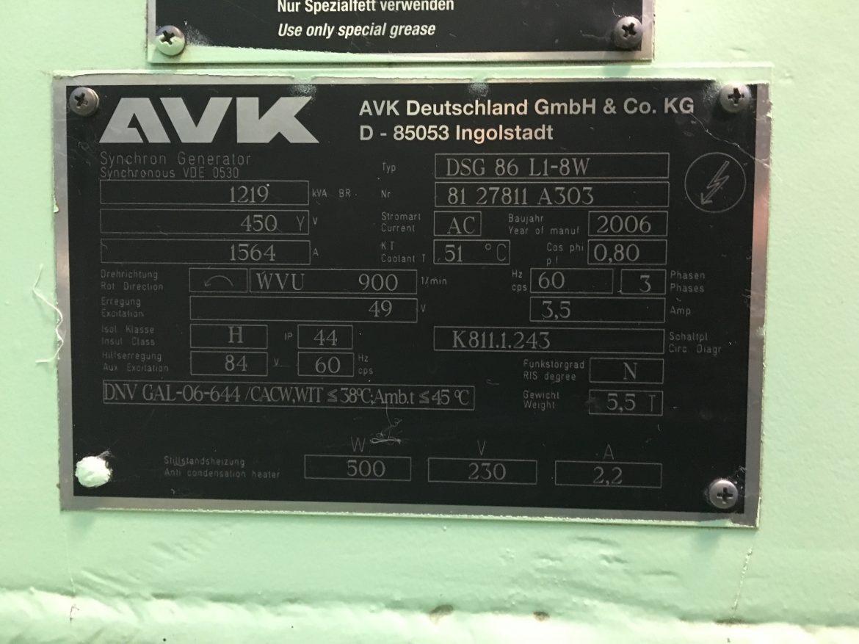 DSG86-GME-Service-AvK